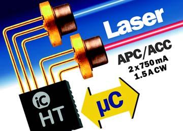 激光管和发光管驱动器芯片